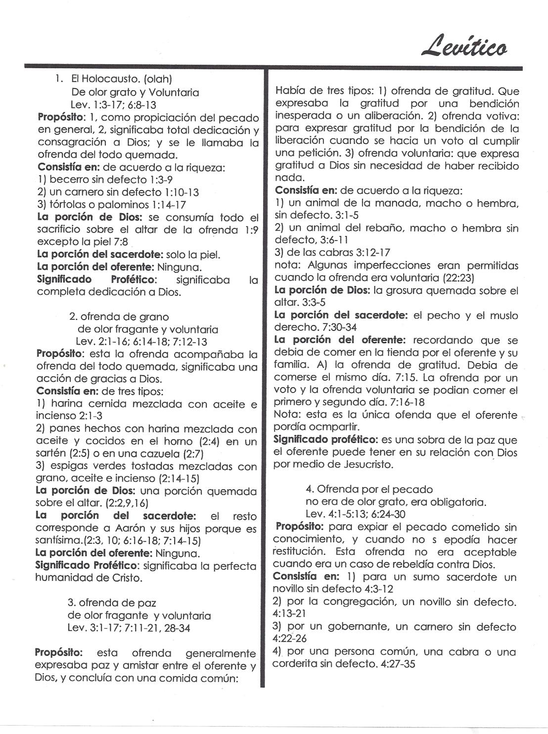estbibl.levítico0001 (2)