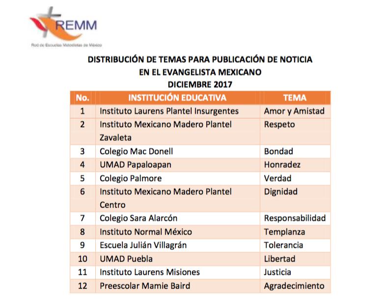 Temas Diciembre 2017, Colegios REMM