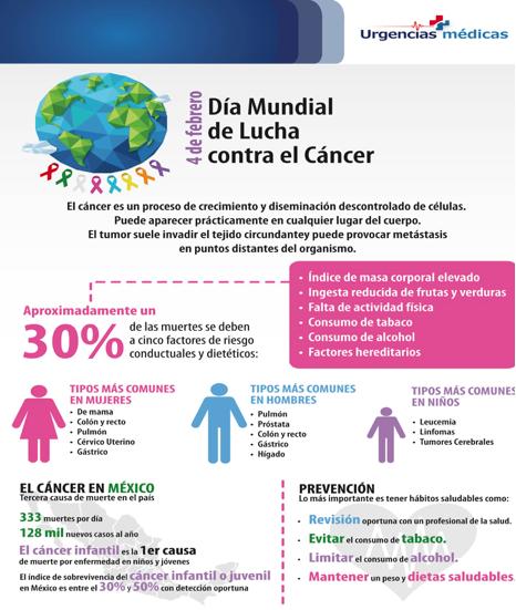 en torno al cancer